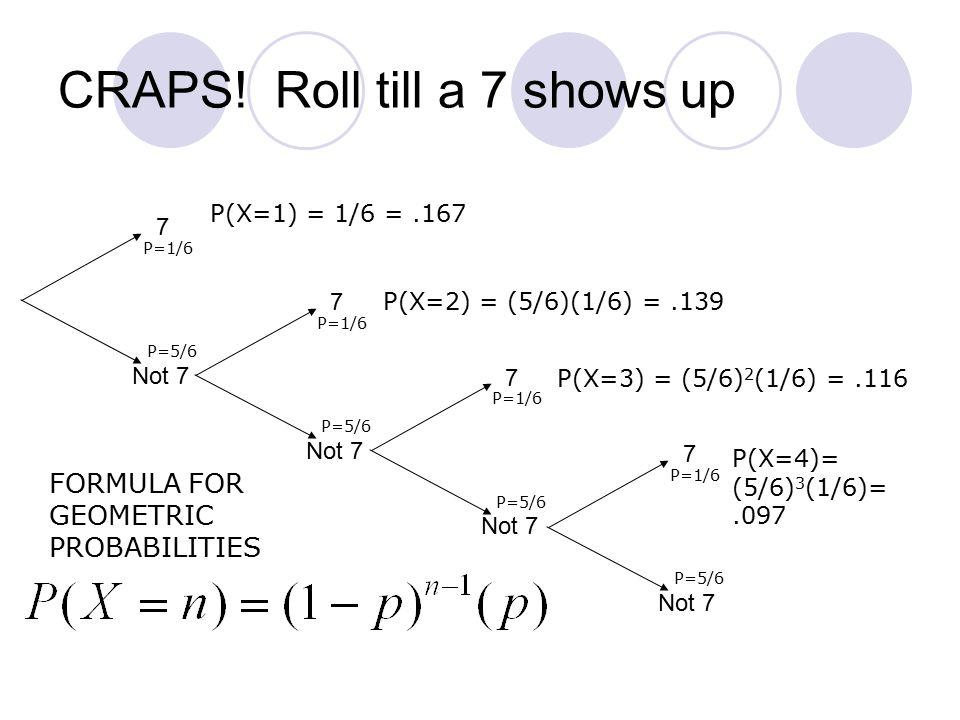 CRAPS! Roll till a 7 shows up 7 Not 7 P=1/6 P=5/6 P(X=1) = 1/6 =.167 7 Not 7 P=1/6 P=5/6 P(X=2) = (5/6)(1/6) =.139 7 Not 7 P=1/6 P=5/6 P(X=3) = (5/6)