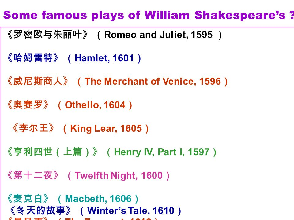 Some famous plays of William Shakespeare's .