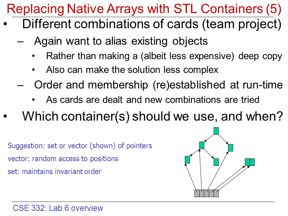CSE 332: Lab 6 overview Replacing Native Arrays with STL Containers (5) Different combinations of cards (team project) –Again want to alias existing objects Rather than making a (albeit less expensive) deep copy Also can make the solution less complex –Order and membership (re)established at run-time As cards are dealt and new combinations are tried Which container(s) should we use, and when.