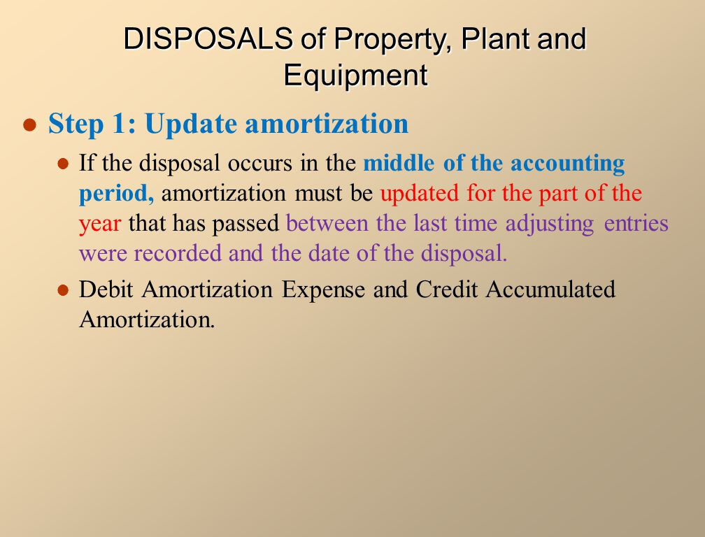 Step 1: Update amortization If the disposal occurs in the middle of the accounting period, amortization must be updated for the part of the year that has passed between the last time adjusting entries were recorded and the date of the disposal.