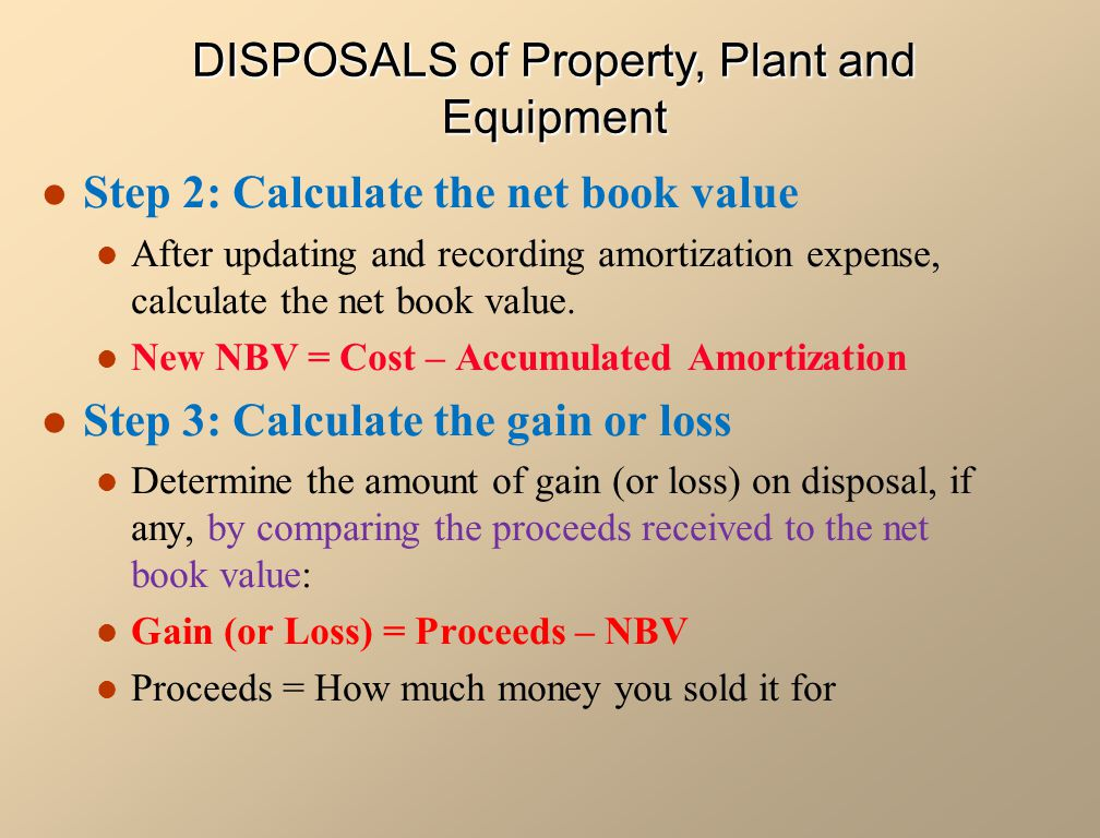 Step 2: Calculate the net book value After updating and recording amortization expense, calculate the net book value.
