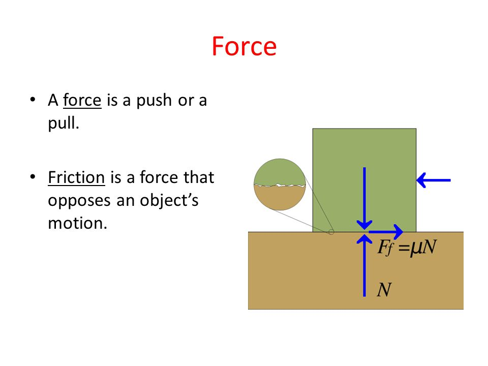 Force A force is a push or a pull. Friction is a force that opposes an object's motion.