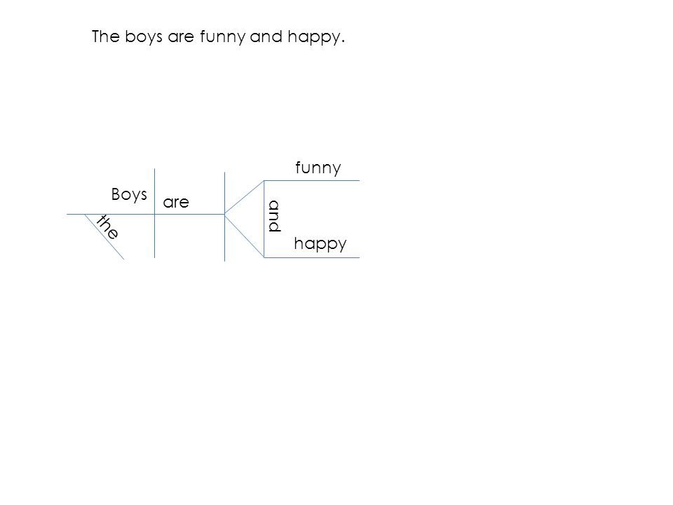 Boys are funny The boys are funny and happy. the and happy
