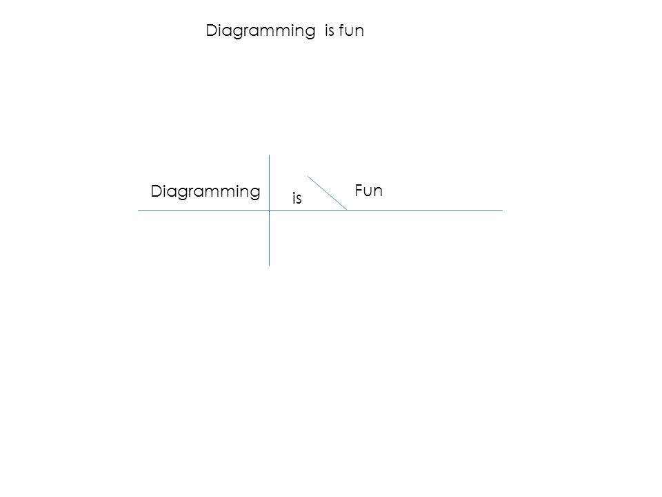 Diagramming is fun Fun Diagramming is
