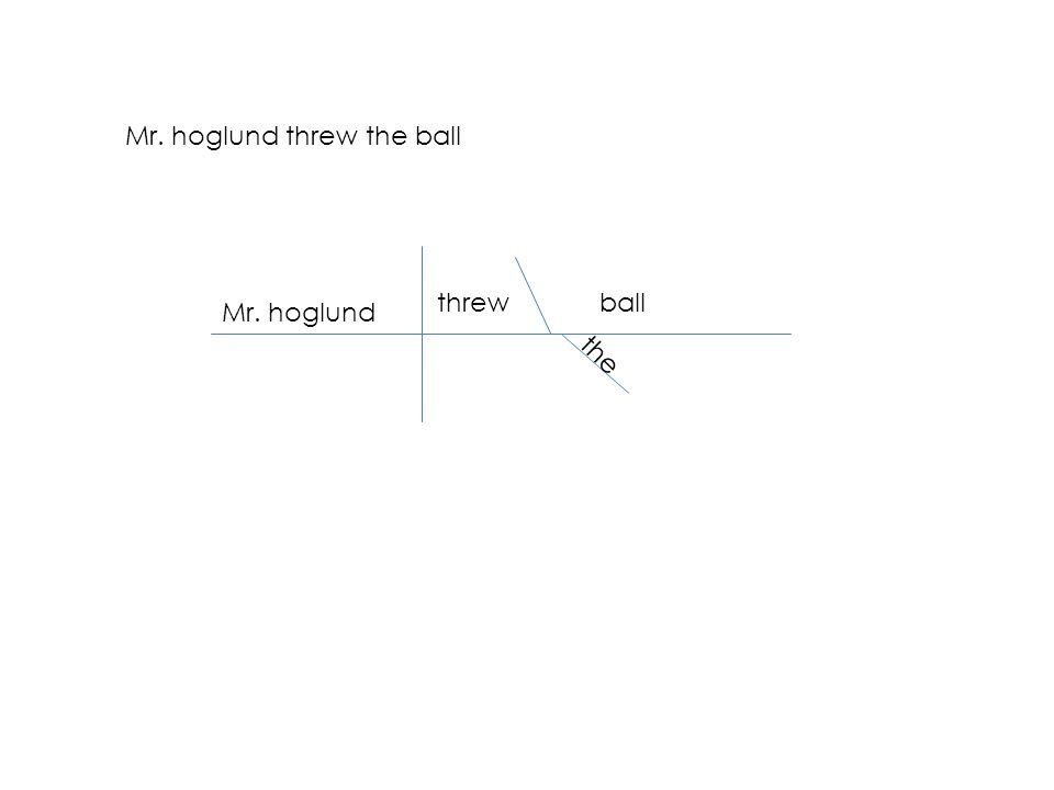 Mr. hoglund threw the ball Mr. hoglund threwball the