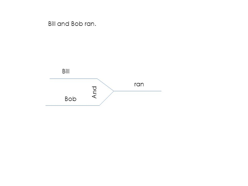 Bill and Bob ran. And Bill Bob ran