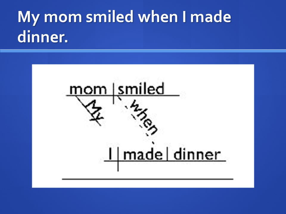 My mom smiled when I made dinner.