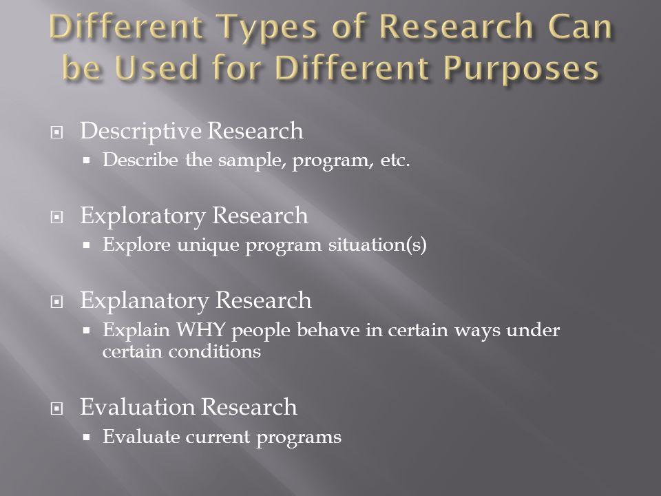 Descriptive Research  Describe the sample, program, etc.