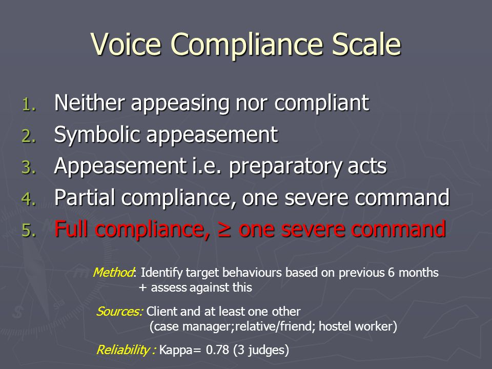 Voice Compliance Scale 1. Neither appeasing nor compliant 2. Symbolic appeasement 3. Appeasement i.e. preparatory acts 4. Partial compliance, one seve