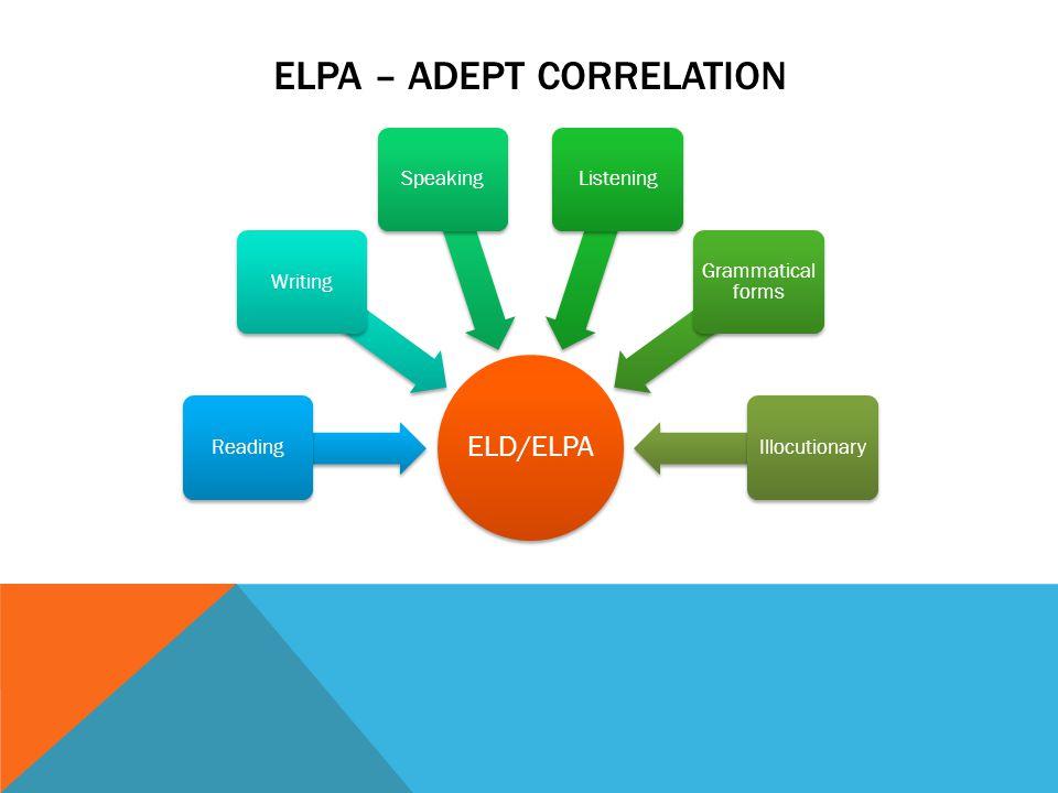 ELPA – ADEPT CORRELATION ELD/ELPA ReadingWritingSpeakingListening Grammatical forms Illocutionary