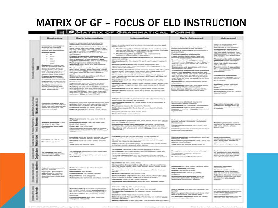 MATRIX OF GF – FOCUS OF ELD INSTRUCTION