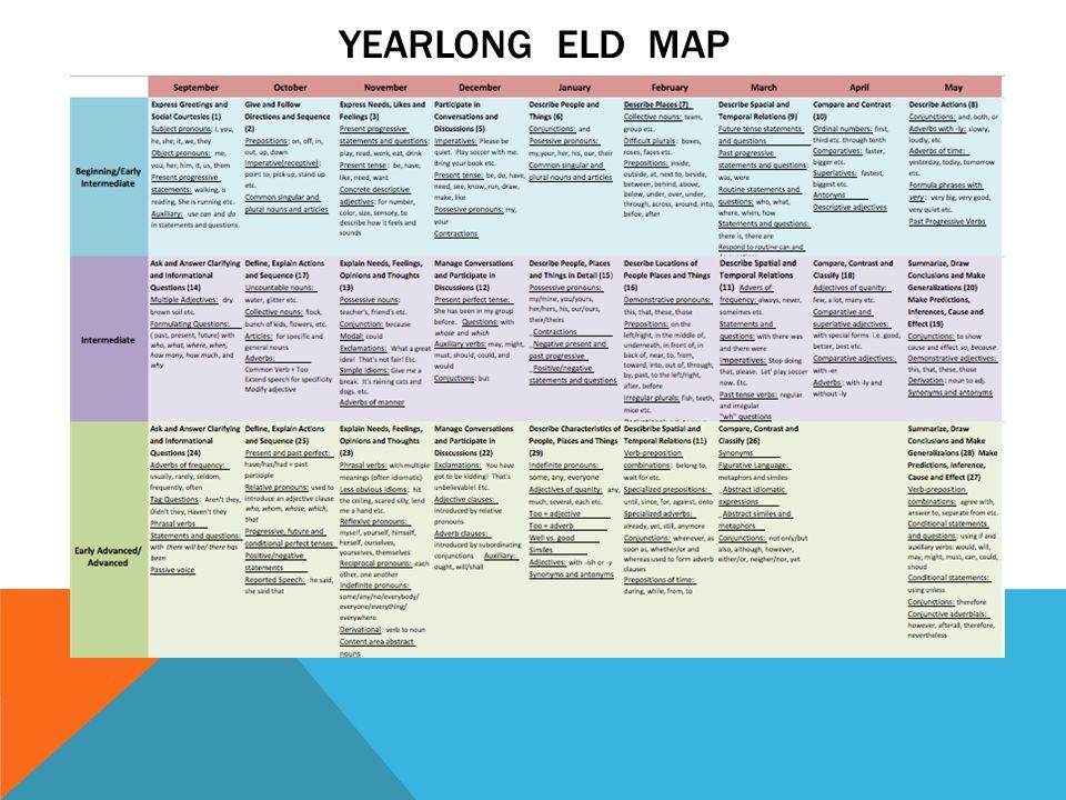 YEARLONG ELD MAP