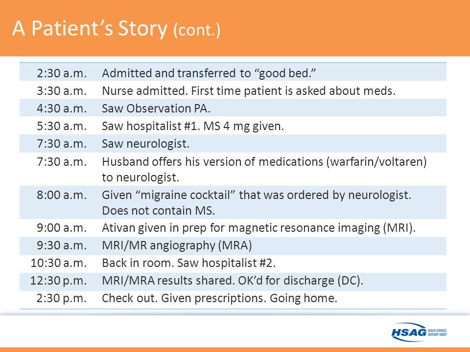 24-Hour Drug Timeline Vicodin taken MS 4 mg IV 10:00 a.m.