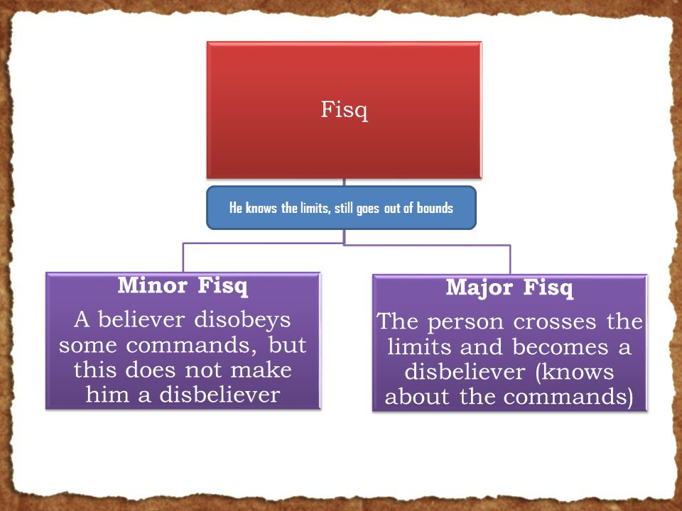 Fisq Minor Fisq A believer disobeys some commands, but this does not make him a disbeliever Major Fisq The person crosses the limits and becomes a disbeliever (knows about the commands) He knows the limits, still goes out of bounds