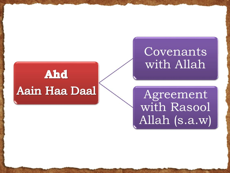 Covenants with Allah Agreement with Rasool Allah (s.a.w)