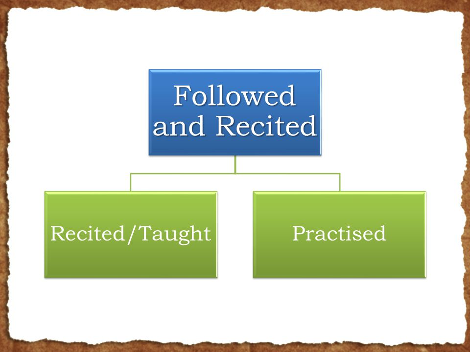 Followed and Recited Recited/TaughtPractised