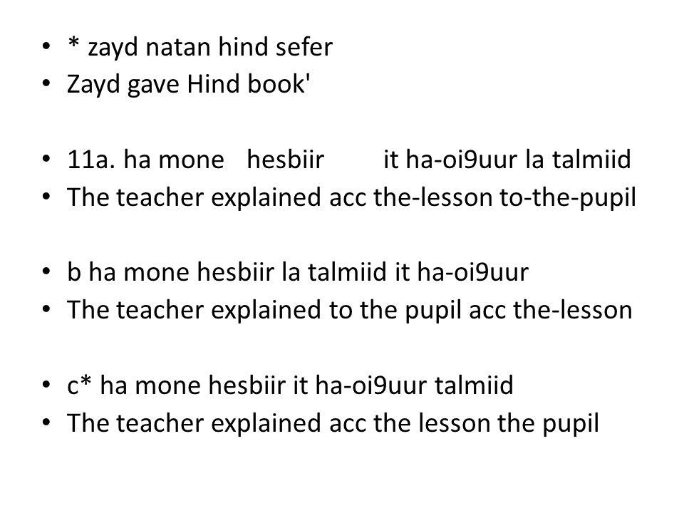 * zayd natan hind sefer Zayd gave Hind book 11a.