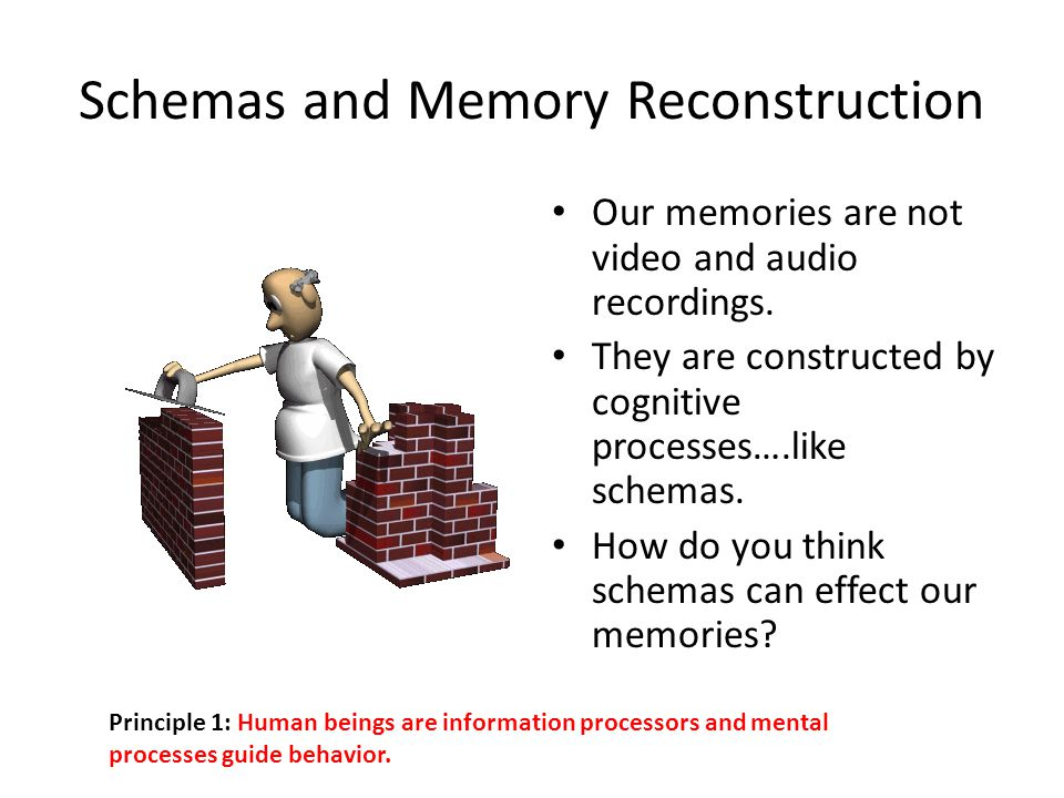 Schemas and Memory Reconstruction Our memories are not video and audio recordings.