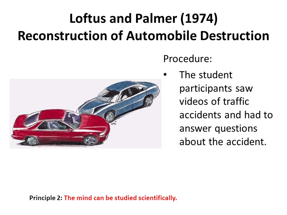 Loftus and Palmer (1974) Reconstruction of Automobile Destruction Procedure: The student participants saw videos of traffic accidents and had to answer questions about the accident.