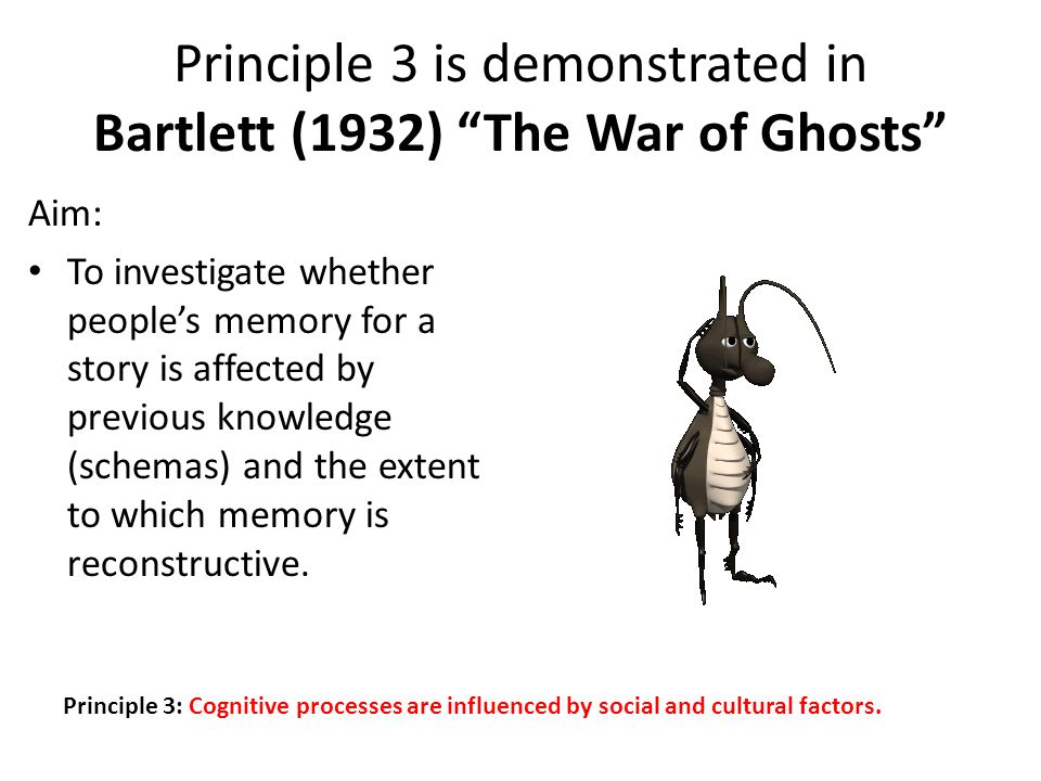 Principle 3 is demonstrated in Bartlett (1932) The War of Ghosts Aim: To investigate whether people's memory for a story is affected by previous knowledge (schemas) and the extent to which memory is reconstructive.