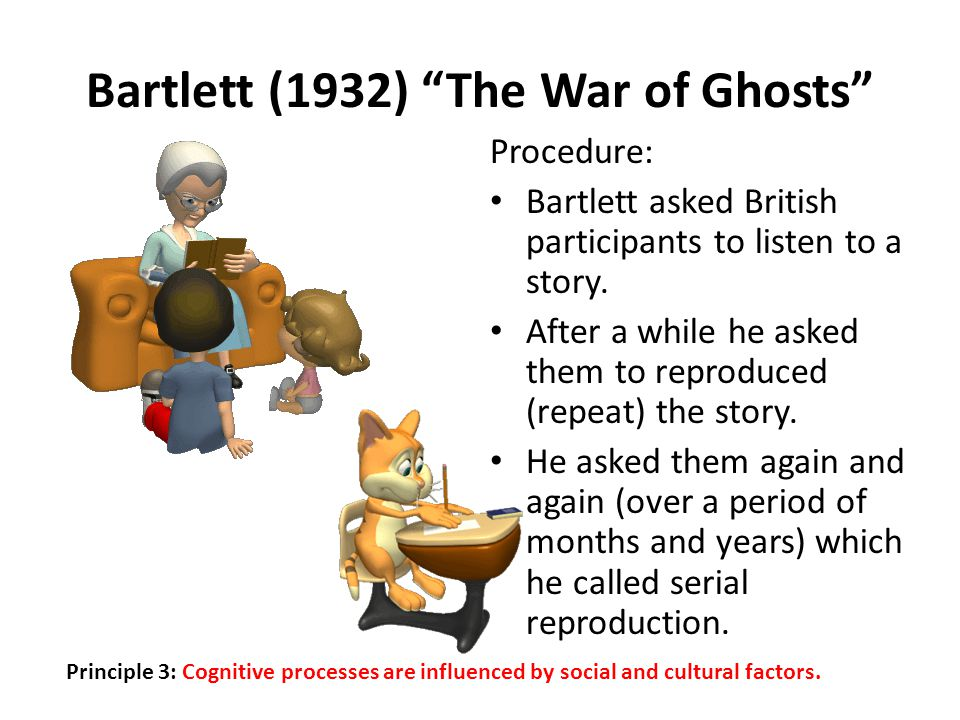 Bartlett (1932) The War of Ghosts Procedure: Bartlett asked British participants to listen to a story.