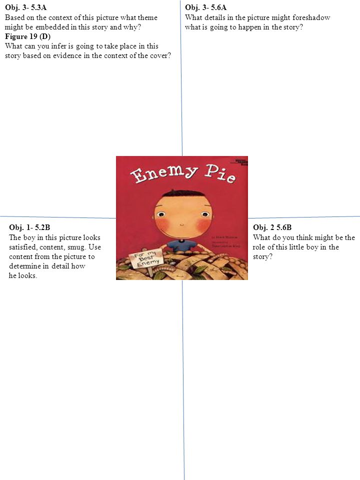 Obj.1- 5.2B Using evidence from the story clarify the meaning of enemy pie.