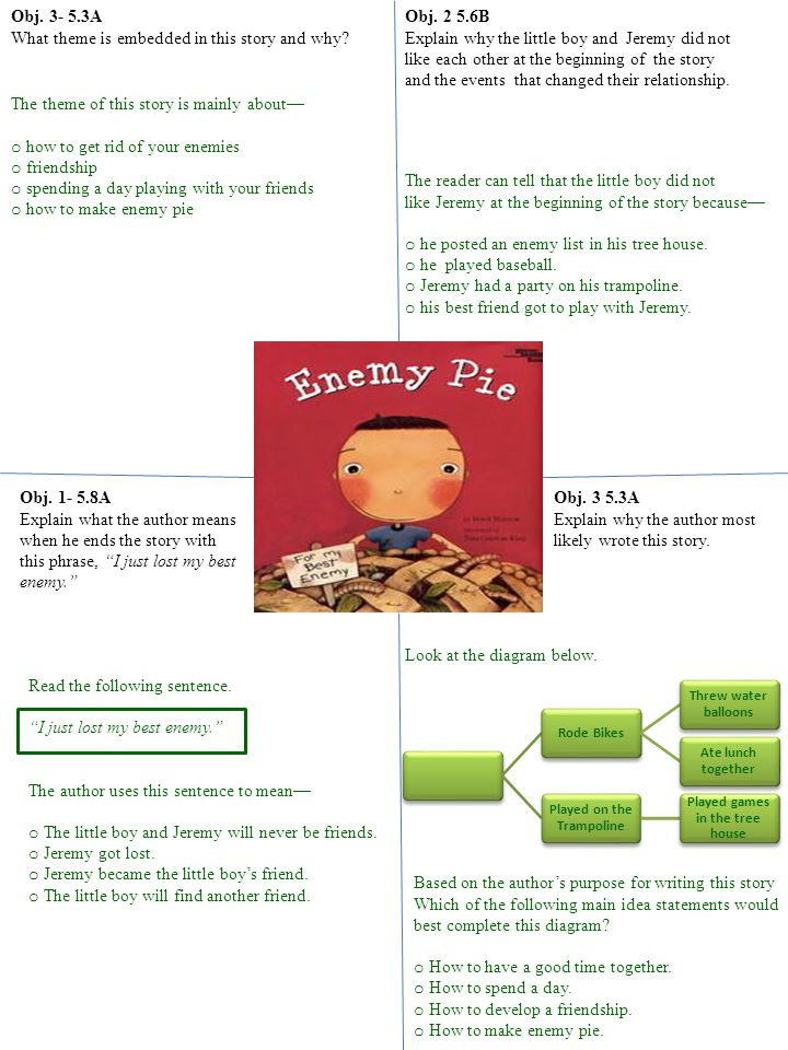 Obj. 3- 5.3A What theme is embedded in this story and why? Obj. 2 5.6B Explain why the little boy and Jeremy did not like each other at the beginning