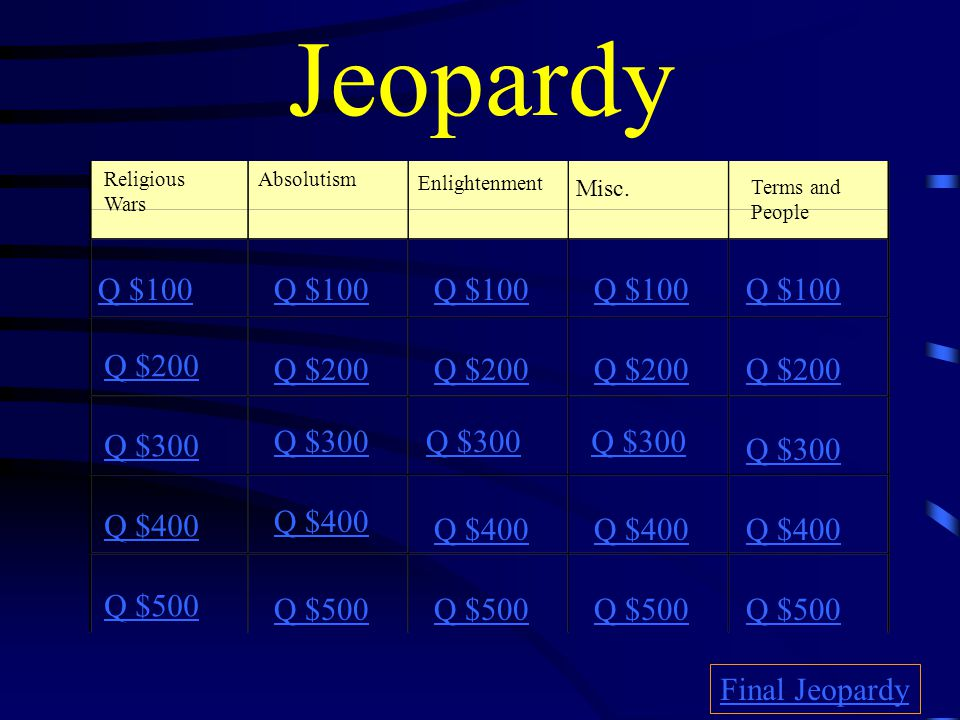 Rules to Jeopardy Pick one person to speak for your group Round Robin Format – You get it wrong the next group can steal If you steal and get the question wrong you lose the amount of the question Answer must be in the form of a question