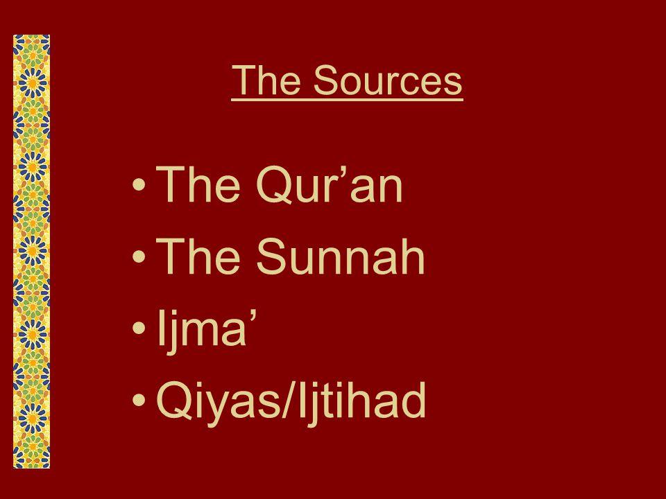 The Sources The Qur'an The Sunnah Ijma' Qiyas/Ijtihad
