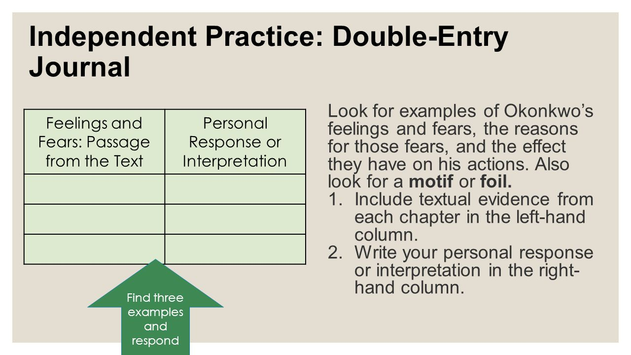 Independent Practice: Double-Entry Journal Feelings and Fears: Passage from the Text Personal Response or Interpretation Look for examples of Okonkwo's feelings and fears, the reasons for those fears, and the effect they have on his actions.