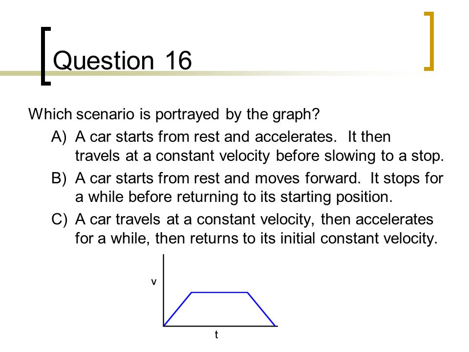 Question 16 Which scenario is portrayed by the graph.