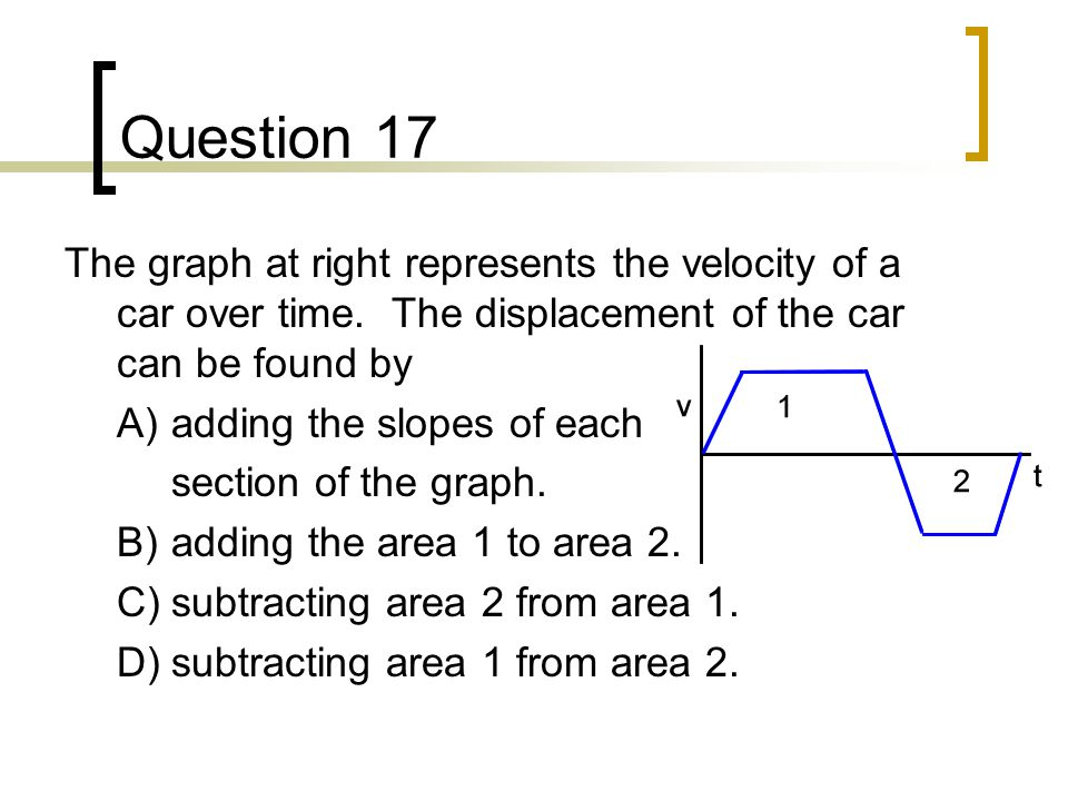 Question 17 The graph at right represents the velocity of a car over time.