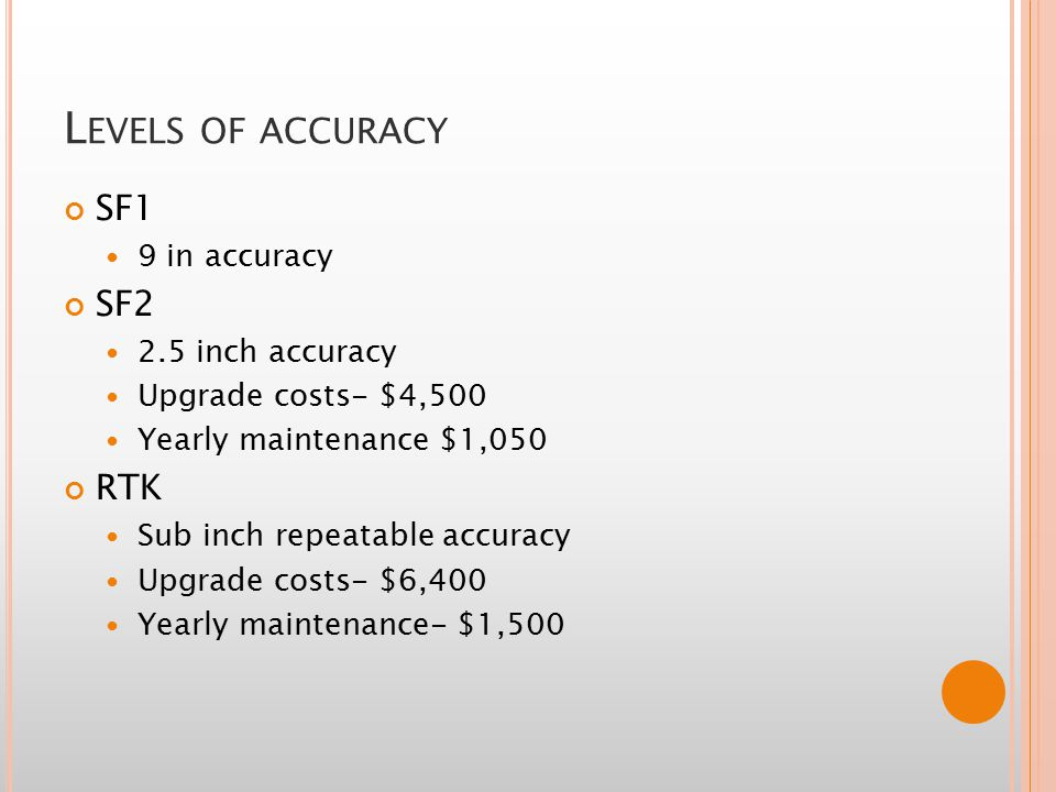 L EVELS OF ACCURACY SF1 9 in accuracy SF2 2.5 inch accuracy Upgrade costs- $4,500 Yearly maintenance $1,050 RTK Sub inch repeatable accuracy Upgrade costs- $6,400 Yearly maintenance- $1,500