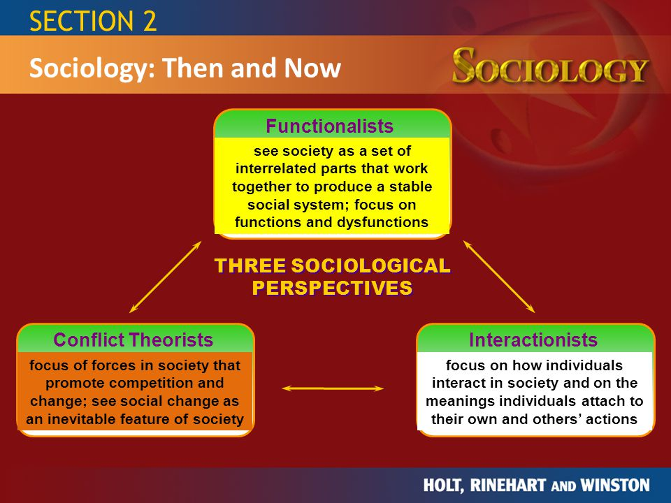 11 SECTION 2 Sociology: Then and Now Functionalists see society as a set of interrelated parts that work together to produce a stable social system; focus on functions and dysfunctions Interactionists focus on how individuals interact in society and on the meanings individuals attach to their own and others' actions Conflict Theorists focus of forces in society that promote competition and change; see social change as an inevitable feature of society THREE SOCIOLOGICAL PERSPECTIVES
