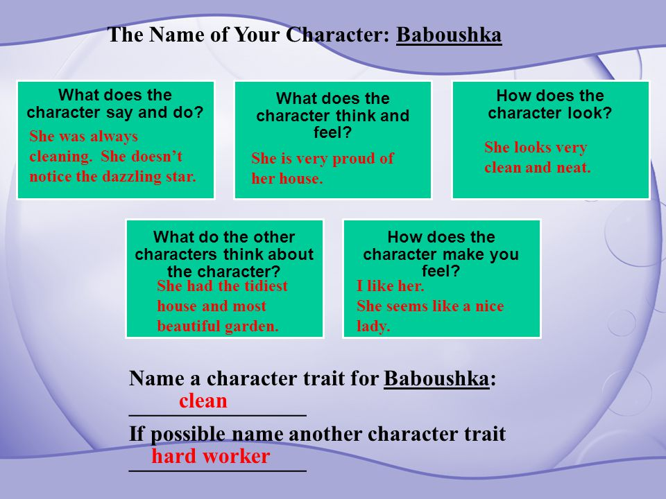 The Name of Your Character: Baboushka What does the character say and do? What does the character think and feel? How does the character look? What do