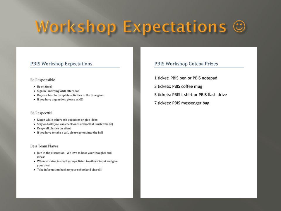 Pair up! Handouts in folder – Behavior Lesson Plan Templates 10 minutes