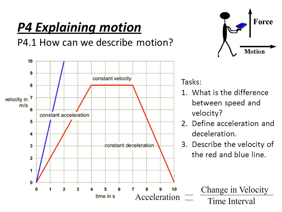 P4 Explaining motion P4.1 How can we describe motion? Tasks: 1.What is the difference between speed and velocity? 2.Define acceleration and decelerati