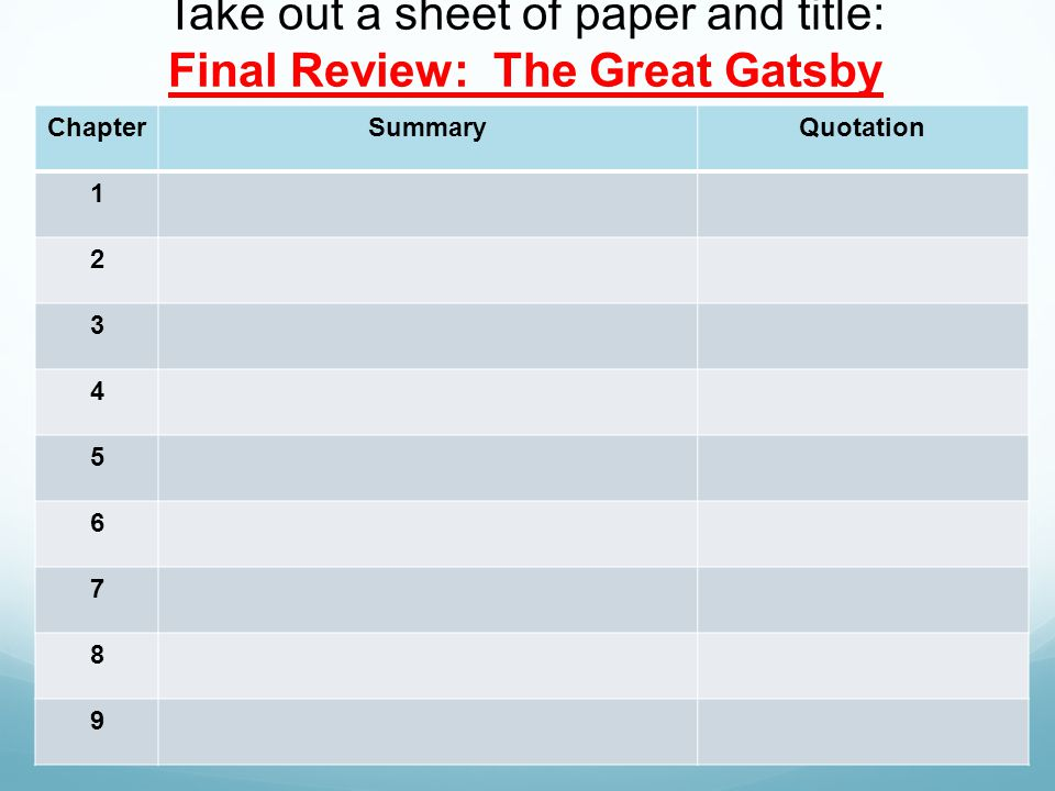 Take out a sheet of paper and title: Final Review: The Great Gatsby ChapterSummaryQuotation 1 2 3 4 5 6 7 8 9
