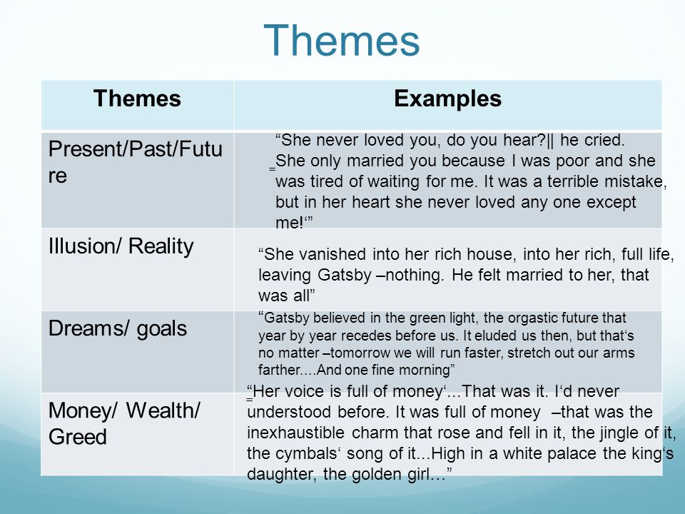 Themes Examples Present/Past/Futu re Illusion/ Reality Dreams/ goals Money/ Wealth/ Greed She never loved you, do you hear.