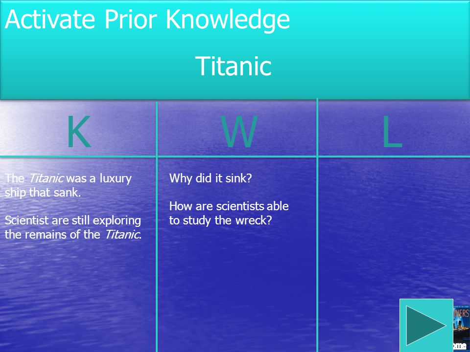 Activate Prior Knowledge KWL Titanic The Titanic was a luxury ship that sank.