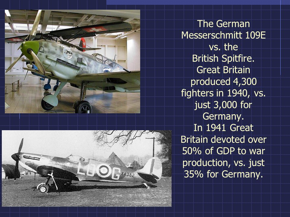 The German Messerschmitt 109E vs. the British Spitfire. Great Britain produced 4,300 fighters in 1940, vs. just 3,000 for Germany. In 1941 Great Brita