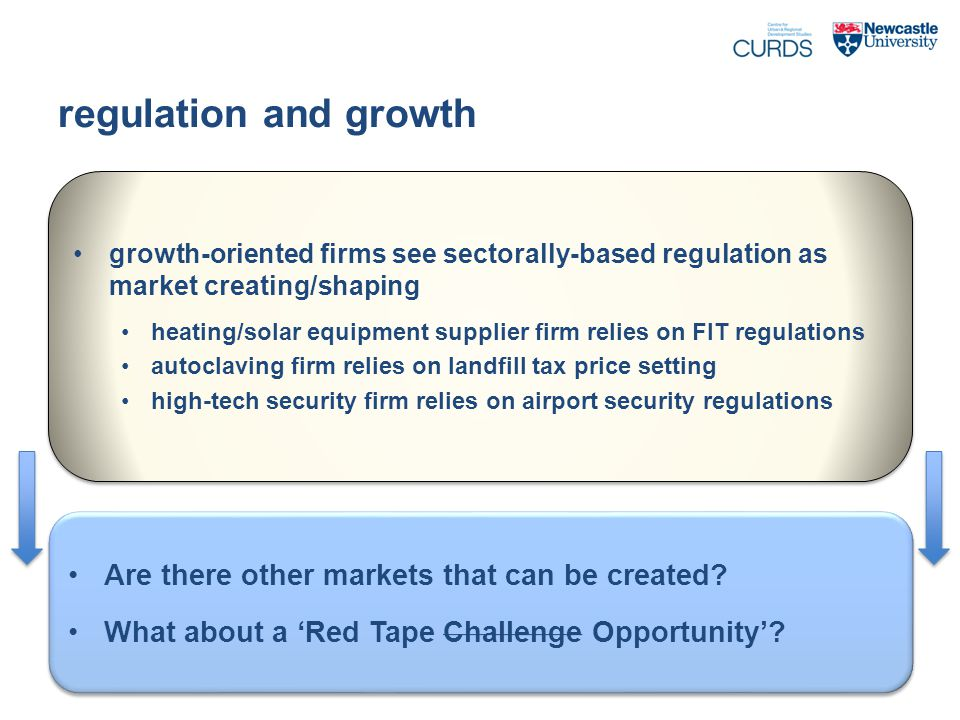 regulation and growth growth-oriented firms see sectorally-based regulation as market creating/shaping heating/solar equipment supplier firm relies on FIT regulations autoclaving firm relies on landfill tax price setting high-tech security firm relies on airport security regulations growth-oriented firms see sectorally-based regulation as market creating/shaping heating/solar equipment supplier firm relies on FIT regulations autoclaving firm relies on landfill tax price setting high-tech security firm relies on airport security regulations Are there other markets that can be created.