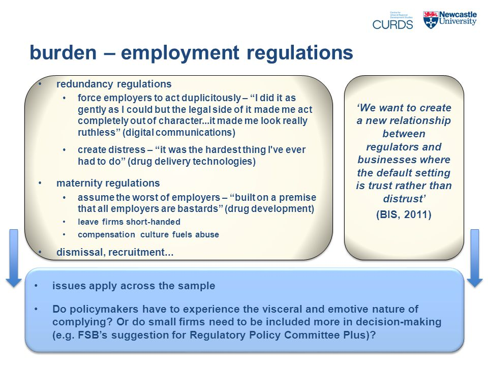 burden – employment regulations redundancy regulations force employers to act duplicitously – I did it as gently as I could but the legal side of it made me act completely out of character...it made me look really ruthless (digital communications) create distress – it was the hardest thing I ve ever had to do (drug delivery technologies) maternity regulations assume the worst of employers – built on a premise that all employers are bastards (drug development) leave firms short-handed compensation culture fuels abuse dismissal, recruitment...