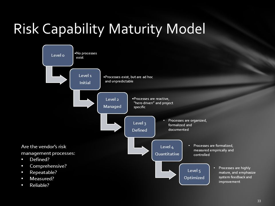 Level 0 No processes exist Level 1 Initial Processes exist, but are ad hoc and unpredictable Level 2 Managed Processes are reactive, hero driven and project specific Level 3 Defined Level 4 Quantitative Level 5 Optimized Risk Capability Maturity Model Processes are organized, formalized and documented Processes are formalized, measured empirically and controlled Processes are highly mature, and emphasize system feedback and improvement Are the vendor's risk management processes: Defined.