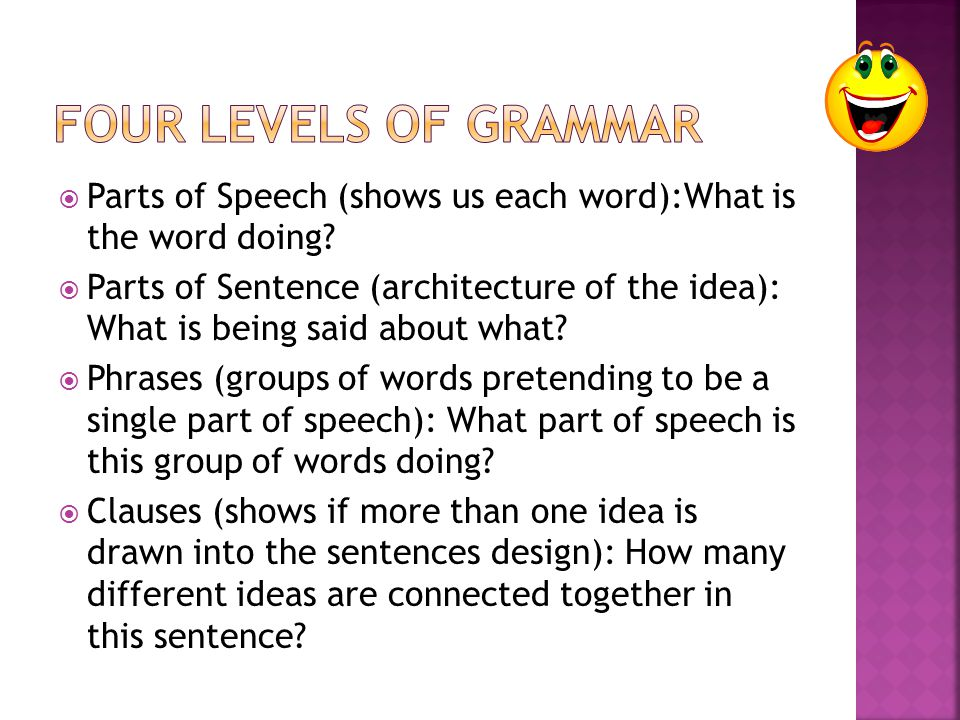  Parts of Speech (shows us each word):What is the word doing?  Parts of Sentence (architecture of the idea): What is being said about what?  Phrase