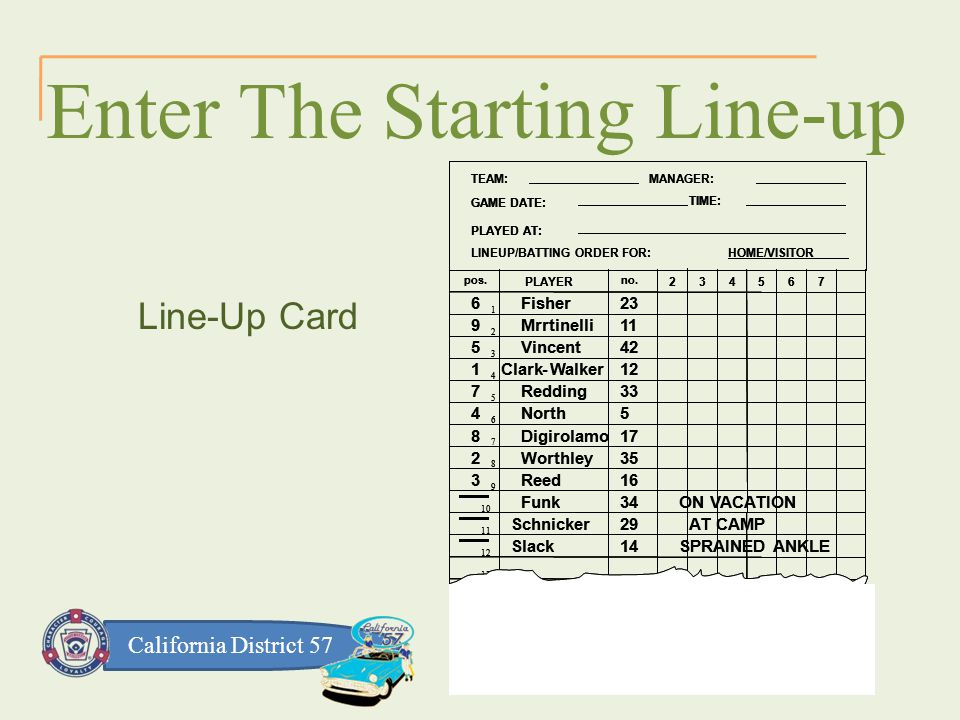 California District 57 Enter The Starting Line-up Line-Up Card TEAM:MANAGER: GAME DATE: TIME: PLAYED AT: LINEUP/BATTING ORDER FOR:HOME/VISITOR pos.