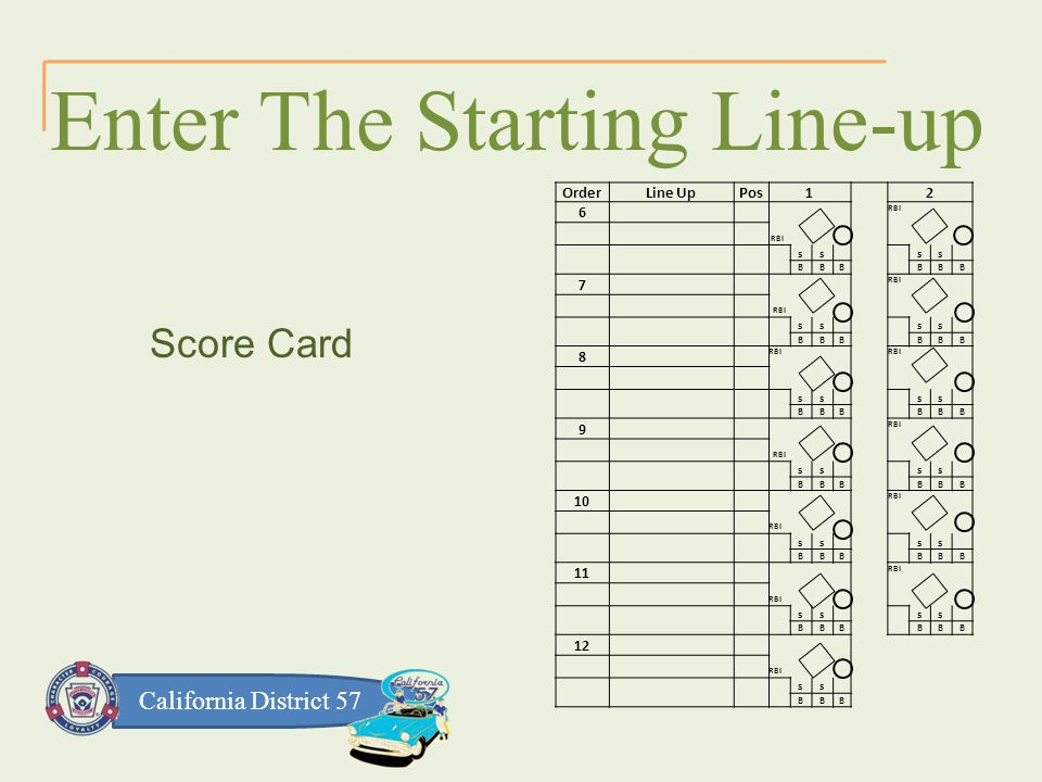 California District 57 OrderLine UpPos1 2 6 RBI s s s s BBBBBB 7 s s s s BBBBBB 8 s s s s BBBBBB 9 RBI s s s s BBBBBB 10 RBI s s s s BBBBBB 11 RBI s s s s BBBBBB 12 RBI s s BBB Enter The Starting Line-up Score Card