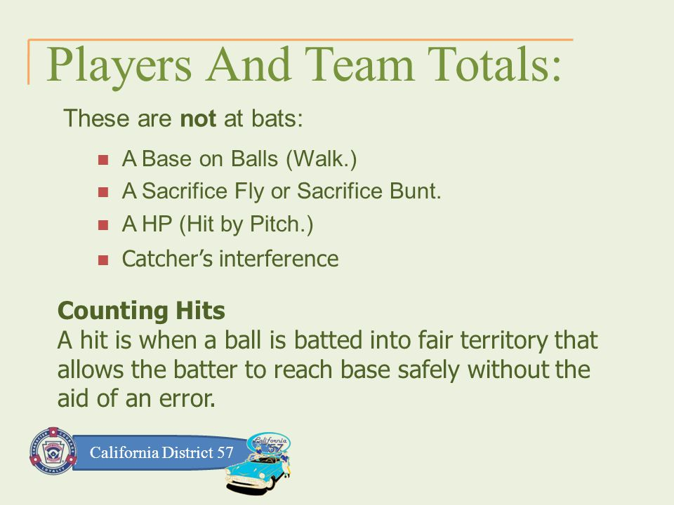 California District 57 Players And Team Totals: A Base on Balls (Walk.) A Sacrifice Fly or Sacrifice Bunt.