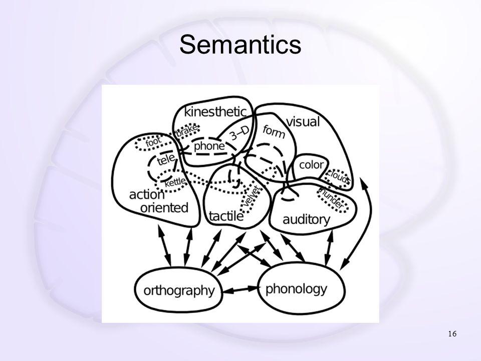 Semantics 16