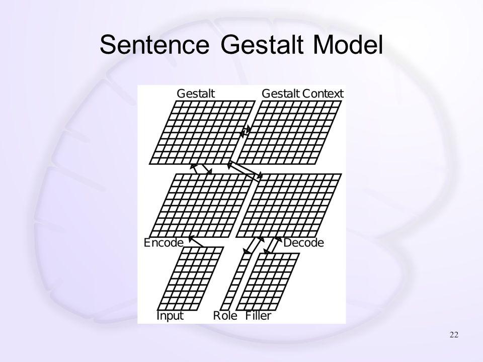 Sentence Gestalt Model 22